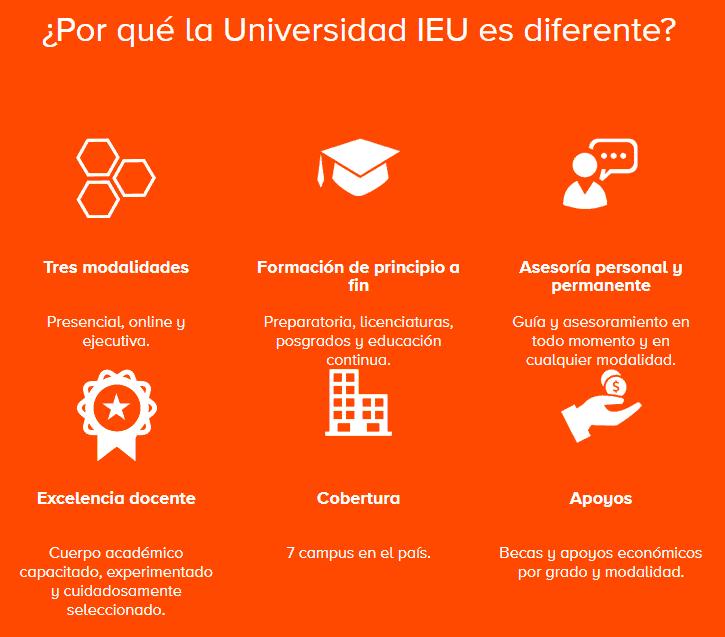 Ventajas de estudiar en IEU