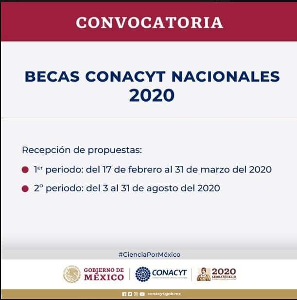 Becas conacytt 2020