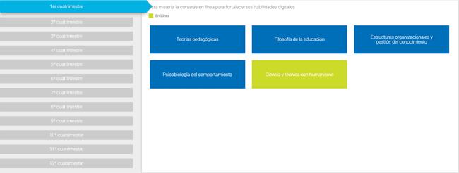 Plan de estudios Pedagogía en línea