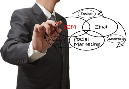 Maestro en Marketing Digital